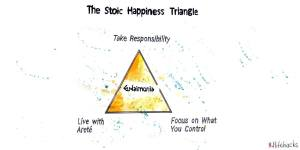 Stoic-Happiness-Triangle-1